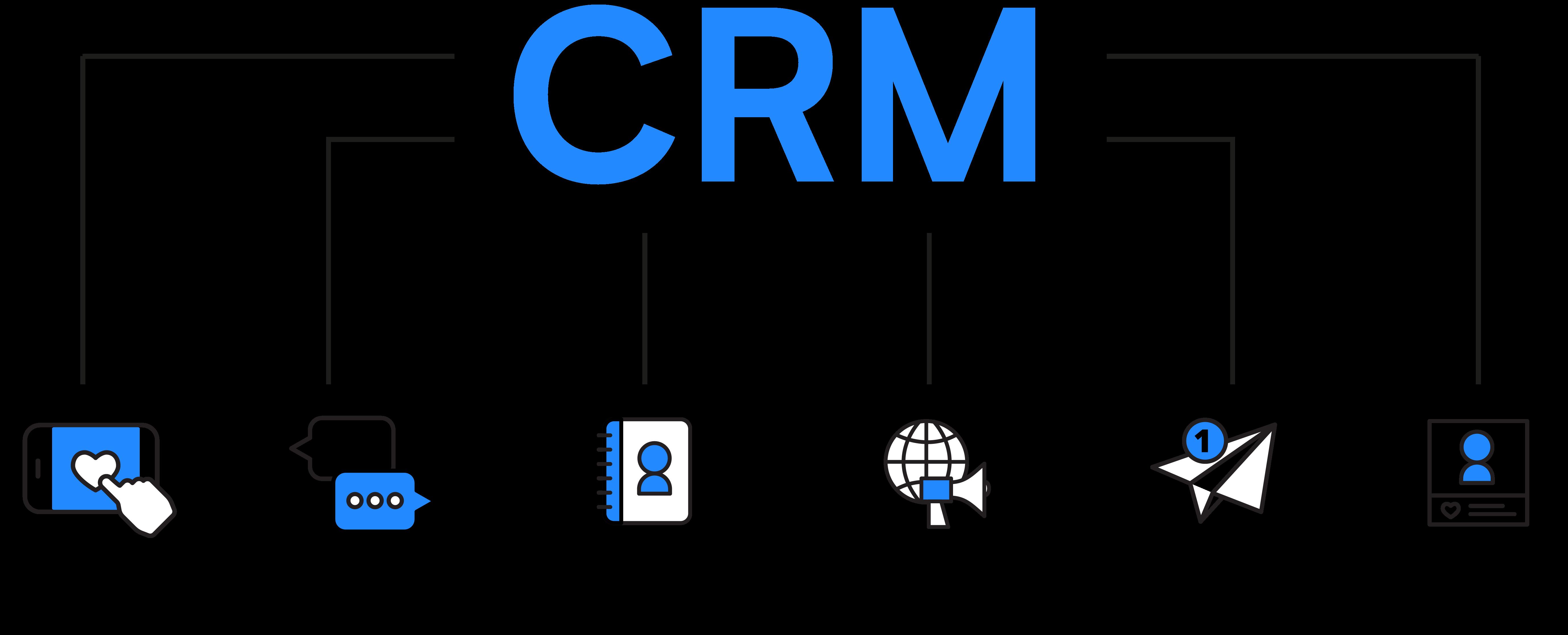 Schema CRM